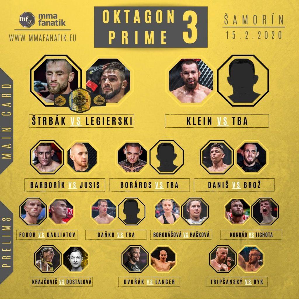 Kompletné kurzy na zápasy turnaja OKTAGON Prime 3 v Šamoríne